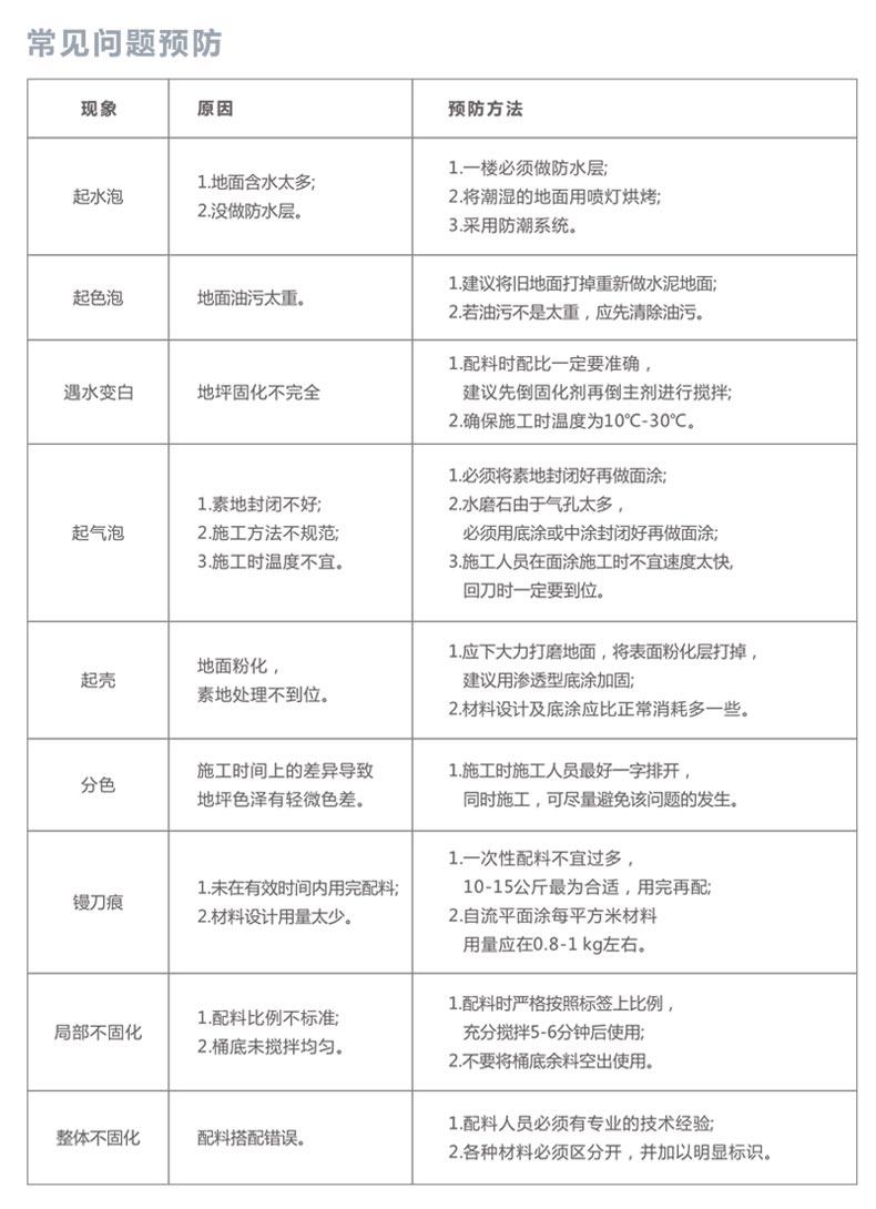 地坪漆详情页0825_02